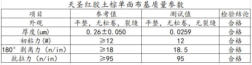 红胶单面布基质量参数