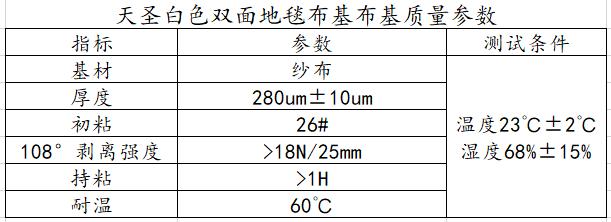 双面地毯布基质量参数