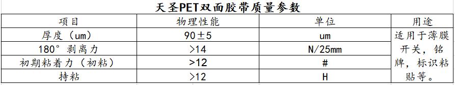 PET双面胶质量参数